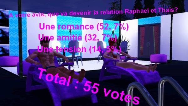 Secret story sims 2 : Raphael et Thaïs?