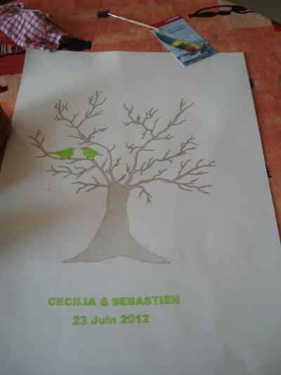 arbre de mariage
