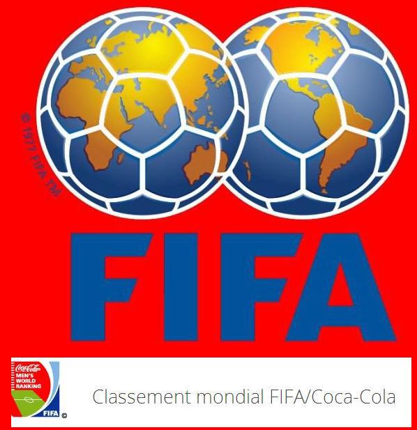 Classement FIFA du jeudi 4 février 2016: Les diables restent premier