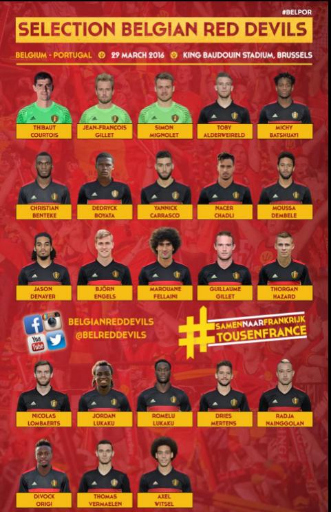 La selection de Marc Wilmots pour le Match amical Belgique - Portugal (le 29 mars à Bruxelles)