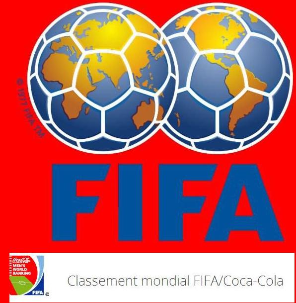 Classement FIFA du jeudi 7 avril 2016: Les diables perde leurs première place.