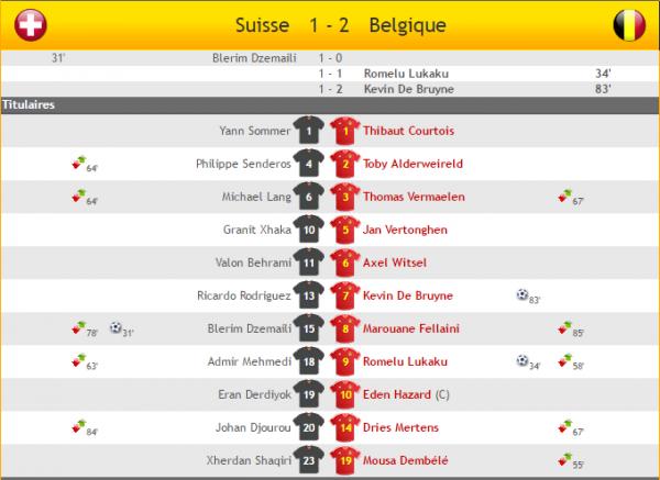 Suisse - Belgique 1-2