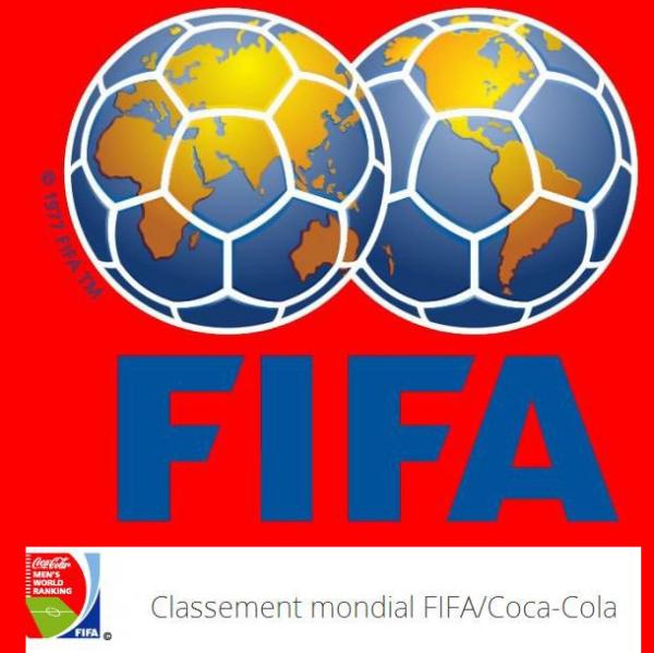 Classement FIFA du jeudi 2 juin 2016 : La Belgique reste 2 ème avant l'Euro