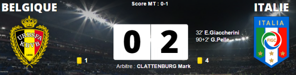Belgique - Italie 0-2