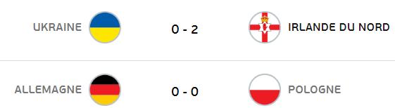 Euro 2016: Groupe C) Deuxième journée