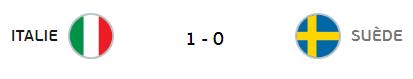 Euro 2016: groupe E) Deuxième journée.