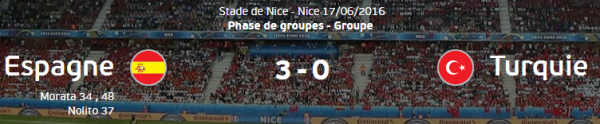 La Roja domine largement la Turquie et file en 1/8èmes