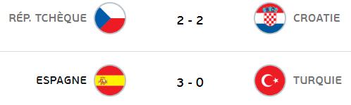 Euro 2016: Groupe D) Deuxième journée