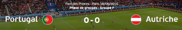 Le Portugal se casse les dents sur une Autriche courageuse, Ronaldo manque un penalty