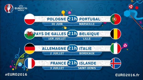 Euro 2016: On connais tout les Quart de Finale