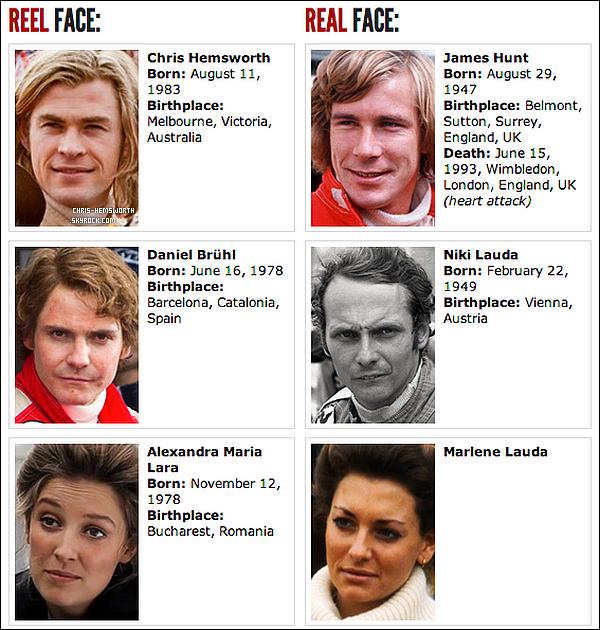 ● Découvre la ressemblance entre les vrais personnages de Rush et les acteurs les jouant