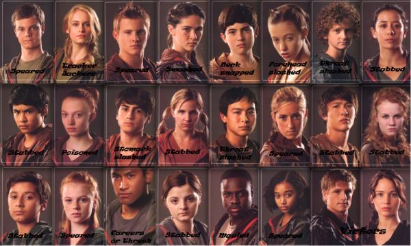 Mais comment sont morts les tributs des 74 è Hunger Games??