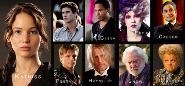 Cast Hunger Games UN