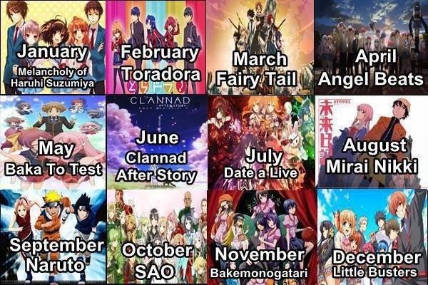 Quel anime te correspond?             Remixer