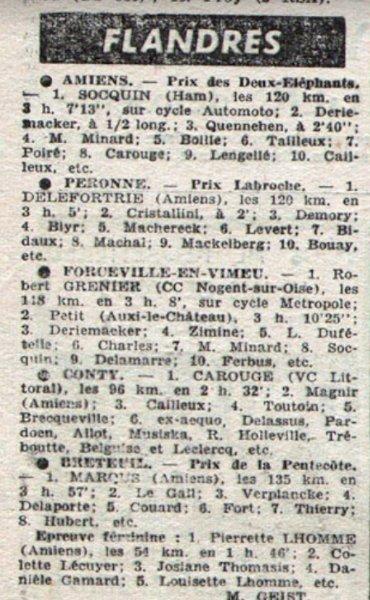 Résultats cyclistes du comité des Flandres 1950.