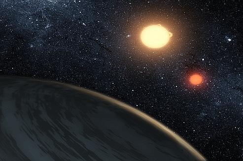 Les Planètes (Significations, utilisations & carrés magiques)
