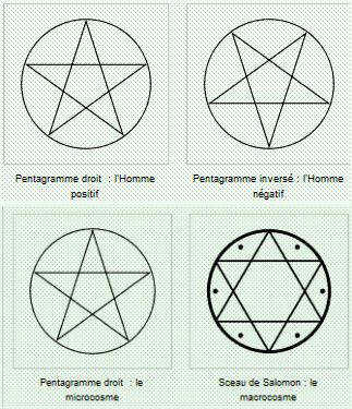 Bien connu Pentagramme et Pentacle. - How to be an Insufferable Indie Kid  UY74