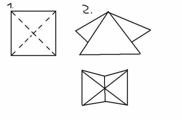 Psychokinésie - Exercice de la pyramide