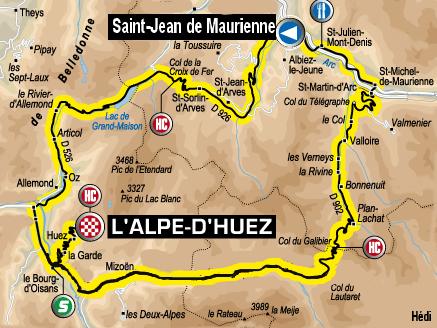 Parcours Tour de France :