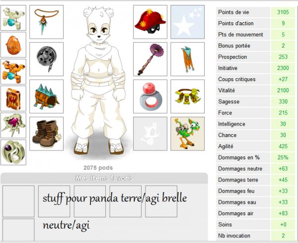 Futur stuff panda!