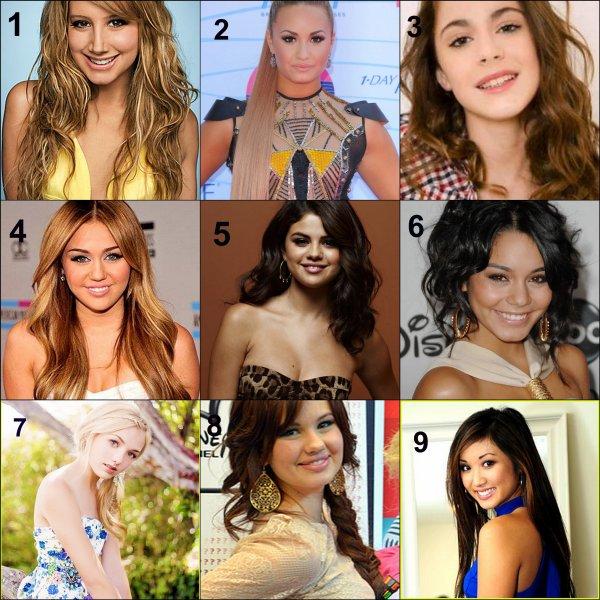 Qui est ta star préférée ?
