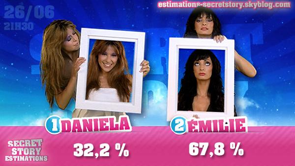 ESTIMATIONS DES PREMIERES NOMINATIONS : DANIELA / EMILIE