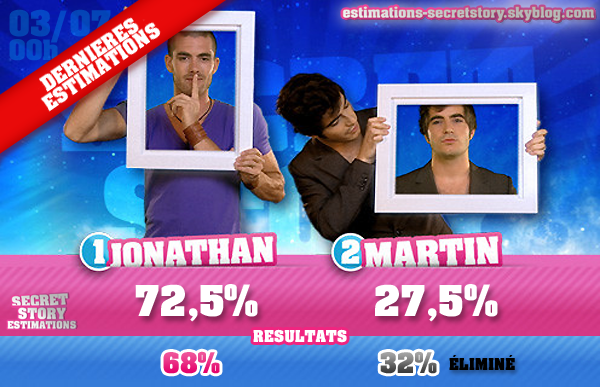 ESTIMATIONS DES SECONDES NOMINATIONS : JONATHAN / MARTIN
