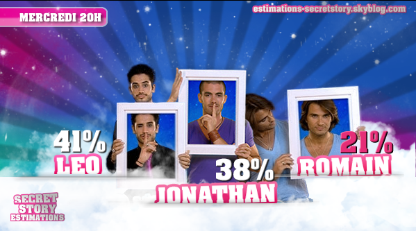 ESTIMATIONS DES CINQUIEMES NOMINATIONS: LEO / JONATHAN / ROMAIN