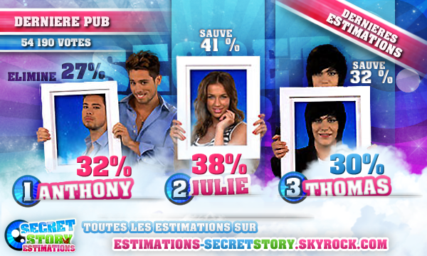 ESTIMATIONS DES DEUXIÈMES NOMINATIONS : ANTHONY / JULIE / THOMAS