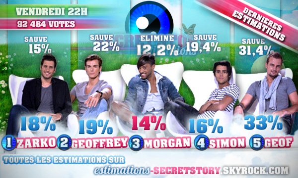 ESTIMATIONS -  QUATRIÈMES NOMINATIONS : ZARKO / GEOFFREY / MORGAN / SIMON / GEOF