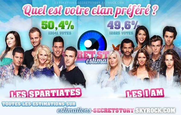 Estimation de la Côte de Popularité des CLANS !