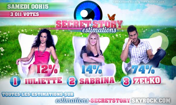 ESTIMATIONS -  ONZIÈMES NOMINATIONS :JULIETTE / SABRINA / ZELKO