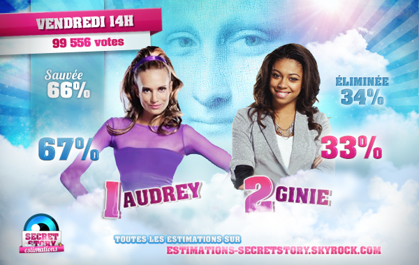 ESTIMATIONS -  SIXIÈMES NOMINATIONS : AUDREY / GINIE
