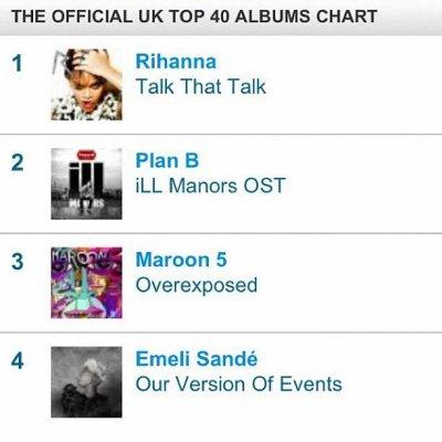 Talk That Talk est n°1 au au Royaume-Uni