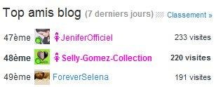 Bienvenue sur : Selly-Gomez-Collection !
