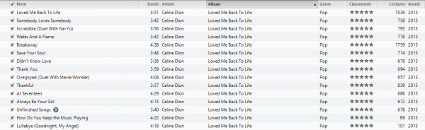 "Nouvel Album ""Loved Me Back To Life"" Céline Dion (2013)"