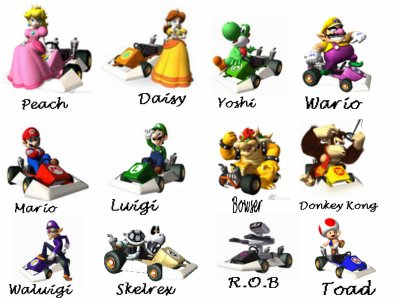 tous les personnages de mario kart ds blog de mario kart 18800. Black Bedroom Furniture Sets. Home Design Ideas