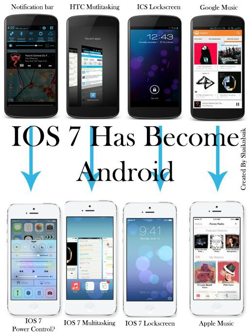 Ceci est une révolution #iOS 7 !