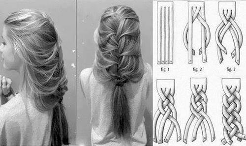 Tresse a 4 brins.