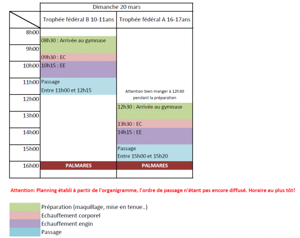 Organigramme compétition régionale 2016