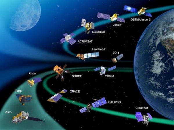 satellites ???????????????