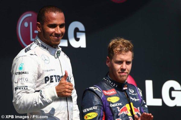 Grand Prix de Hongrie à Budapest !