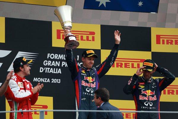 Grand Prix d'Italie à Monza !!