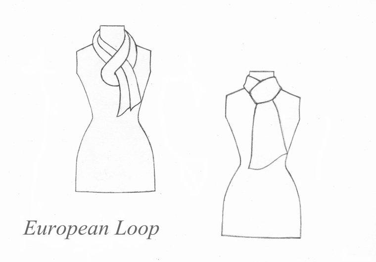 European Loop