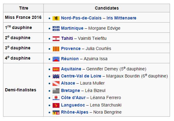 Miss France 2016 est...