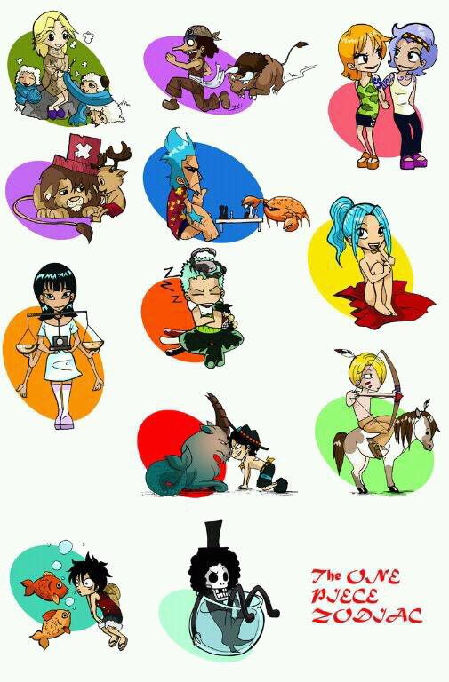 One Piece Zodiac :)