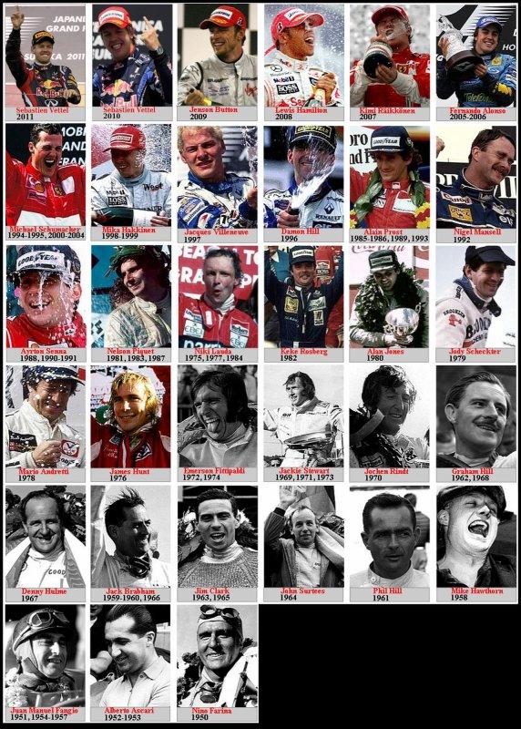 Les Champions du Monde de Formule 1 : 1950-2011