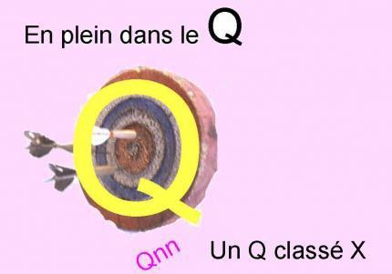 En Plein Dans Le Q