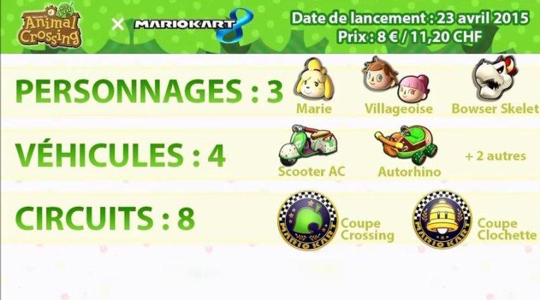 Mario Kart 8 : Trailer du pack DLC 2.