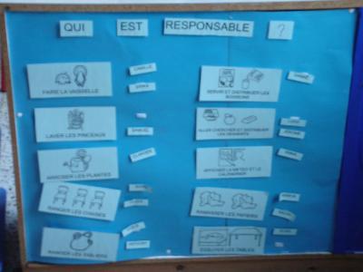 Le Tableau Des Charges Classe Maternelle